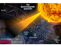 Infrared Heating Benefit, Naturally part of the Electromagnetic Spectrum