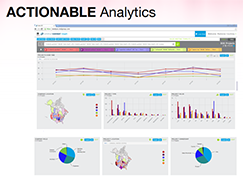 Actionable Analytics, ConstructConnect™ Insight