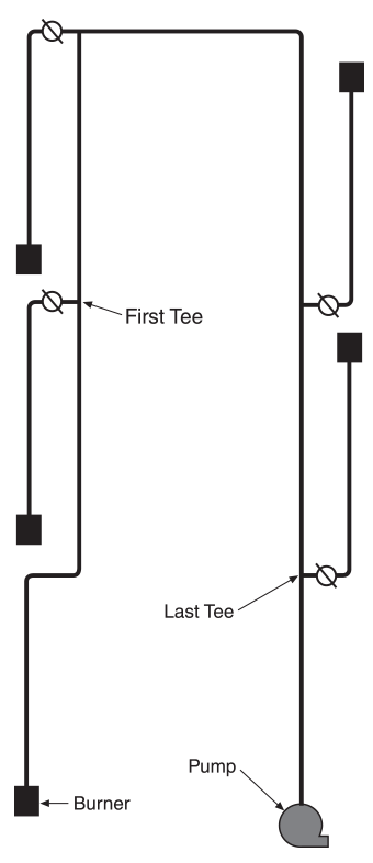 Vantage® NP Modified In-Series Layout